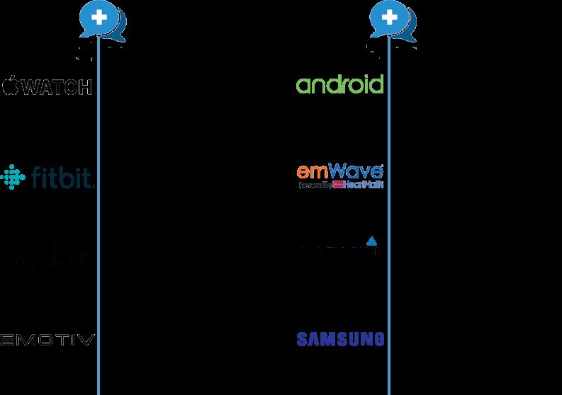 Infographic-IntegrationsB